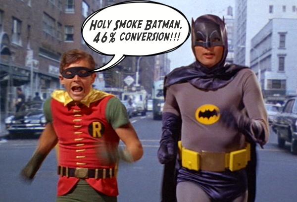 46% conversion rate, Holy smoke Batman